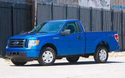 Ford F-150 wheels and tires specs icon