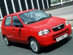 Suzuki Alto V Hatchback