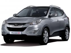 Hyundai Tucson Specs Of Wheel Sizes Tires Pcd Offset And Rims