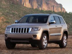 Jeep Grand Cherokee WK2 Closed Off-Road Vehicle
