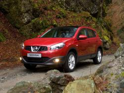 Nissan Qashqai wheels and tires specs icon