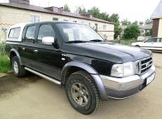 Ford Ranger II Pickup