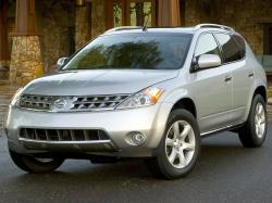 Nissan Murano wheels and tires specs icon