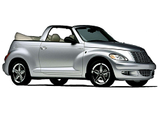 opony do Chrysler PT Cruiser PT [2000 .. 2010] [USDM] Convertible, 2d