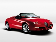 Alfa Romeo Spider wheels and tires specs icon