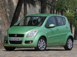 Suzuki Splash I Hatchback