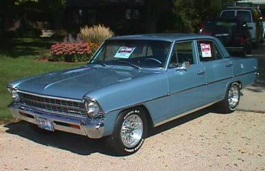 Chevrolet Chevy II wheels and tires specs icon