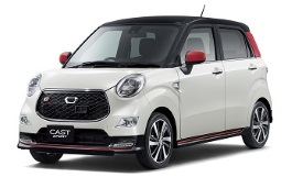 Daihatsu Cast Sport wheels and tires specs icon