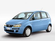 Fiat Idea wheels and tires specs icon