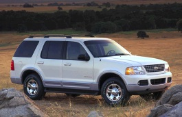 Ford Explorer U152 SUV