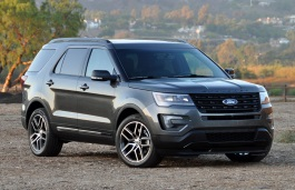 Pcd Ford Escape >> Ford Explorer Specs Of Wheel Sizes Tires Pcd Offset And Rims