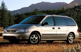 Ford Windstar wheels and tires specs icon
