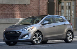 Hyundai Elantra Gt Specs Of Wheel Sizes Tires Pcd Offset And