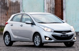 fb985028fddfd Hyundai HB20 - Specs of wheel sizes, tires, PCD, Offset and Rims ...