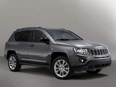 Jeep Compass MK Closed Off-Road Vehicle