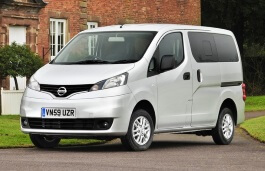 Nissan NV200 Vanette wheels and tires specs icon