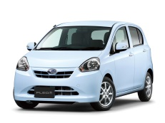 斯巴鲁 Pleo Plus LA300/310 Hatchback