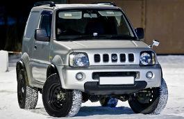Suzuki Jimny Wheel Offset