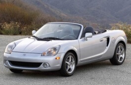 Toyota MR2 Spyder wheels and tires specs icon