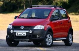 Volkswagen CrossFox wheels and tires specs icon