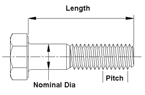 Thread pitch and size