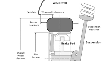 Wheel Offset Calculator >> Wheel Size Com Reference Guide For Car Wheel And Tire